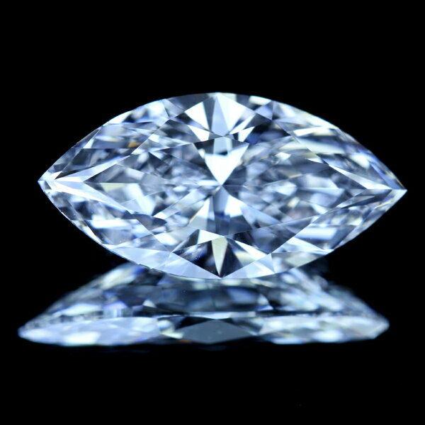 代表的なダイヤモンドのカットとその魅力