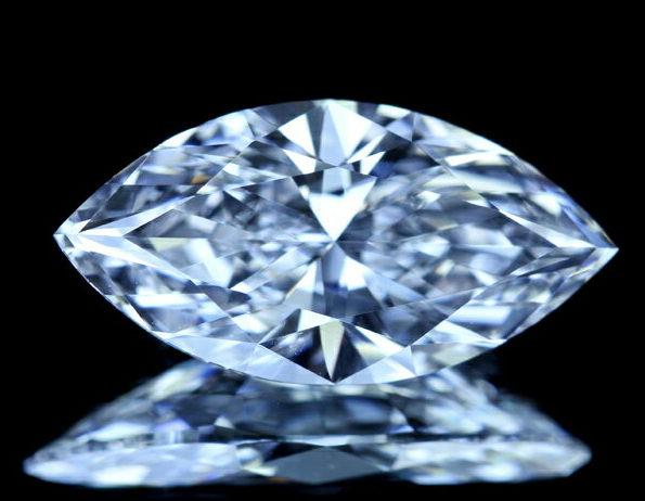 ダイヤモンドカットの種類