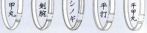 指輪の形状